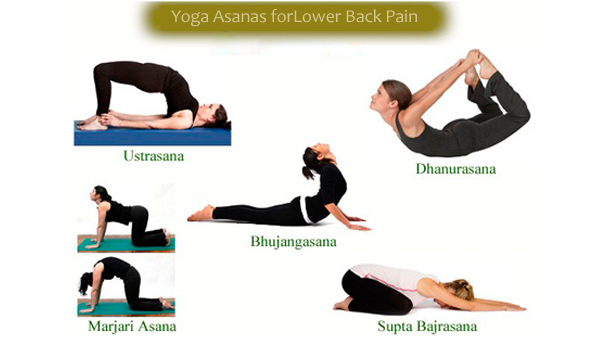 how to get relief from back pain by yoga