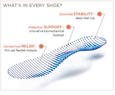 Vionic Sneakers with Orthaheel Technology