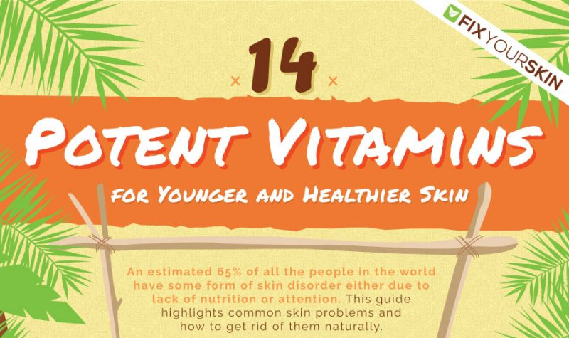 14-Potent-Vitamins-for-Younger-and-Healthier-Skin1