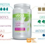 Vega-One-Giveaway-Nutritional-Shake-Mix