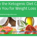 How the Ketogenic Diet Can Help You for Weight Loss